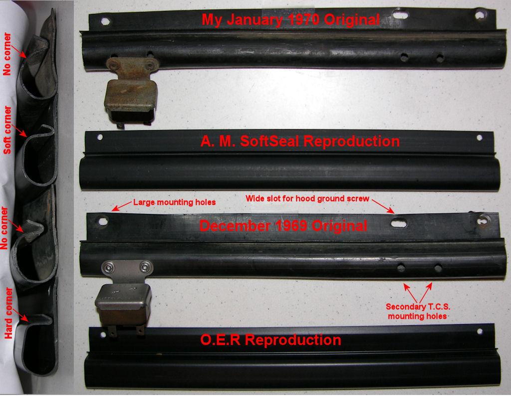 TCS_Gutter_comparison nova tcs switch & wiring gutter 101 the supercar registry